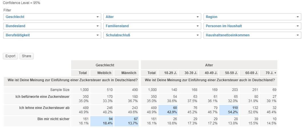 Marktforschungsergebnisse - Interaktive Tabelle